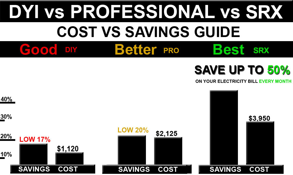 Radiant Barrier Cost Comparison Infographic