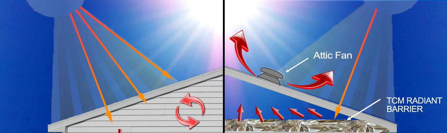 How Radiant Barrier Works