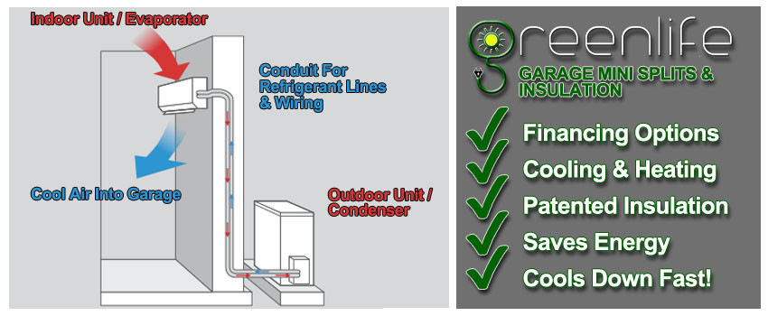 Garage AC Unit Installation - Garage Insulation Installation Fort Lauderdale