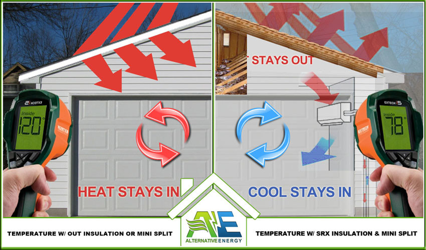 How-To-Keep-A-Garage-Cool-In-Arizona