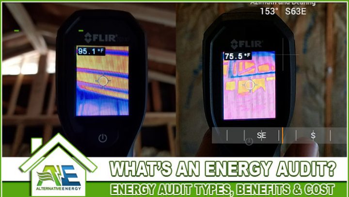 What Is An Energy Audit - Energy Audit Types, Benefits & Costs