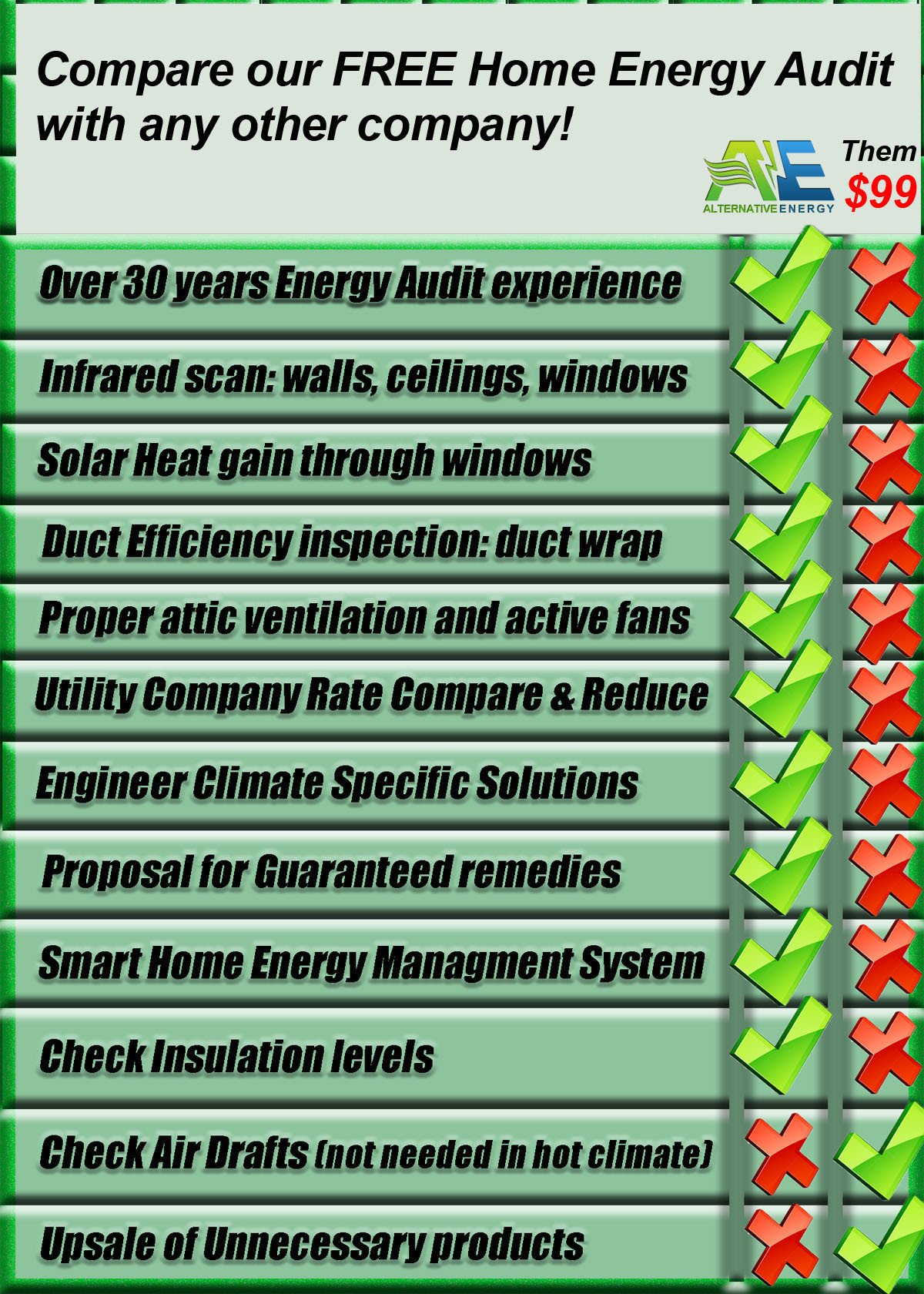 Home Energy Audit Mesa Infographic