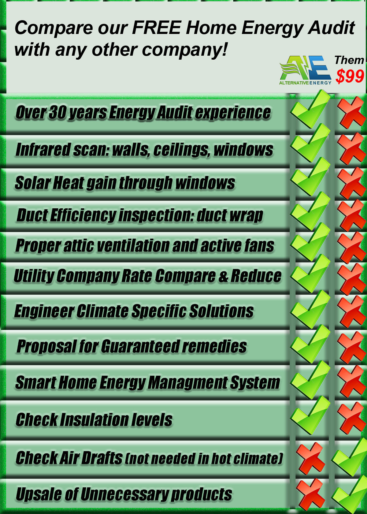 Home Energy Audit Company Comparison Graphic