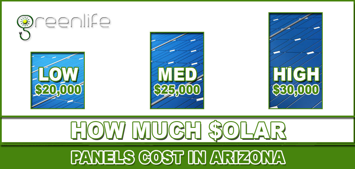 How Much Solar Panels Cost In Arizona Diagram Chart