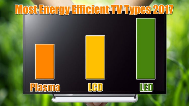 Most Energy Efficient TV Types 2017