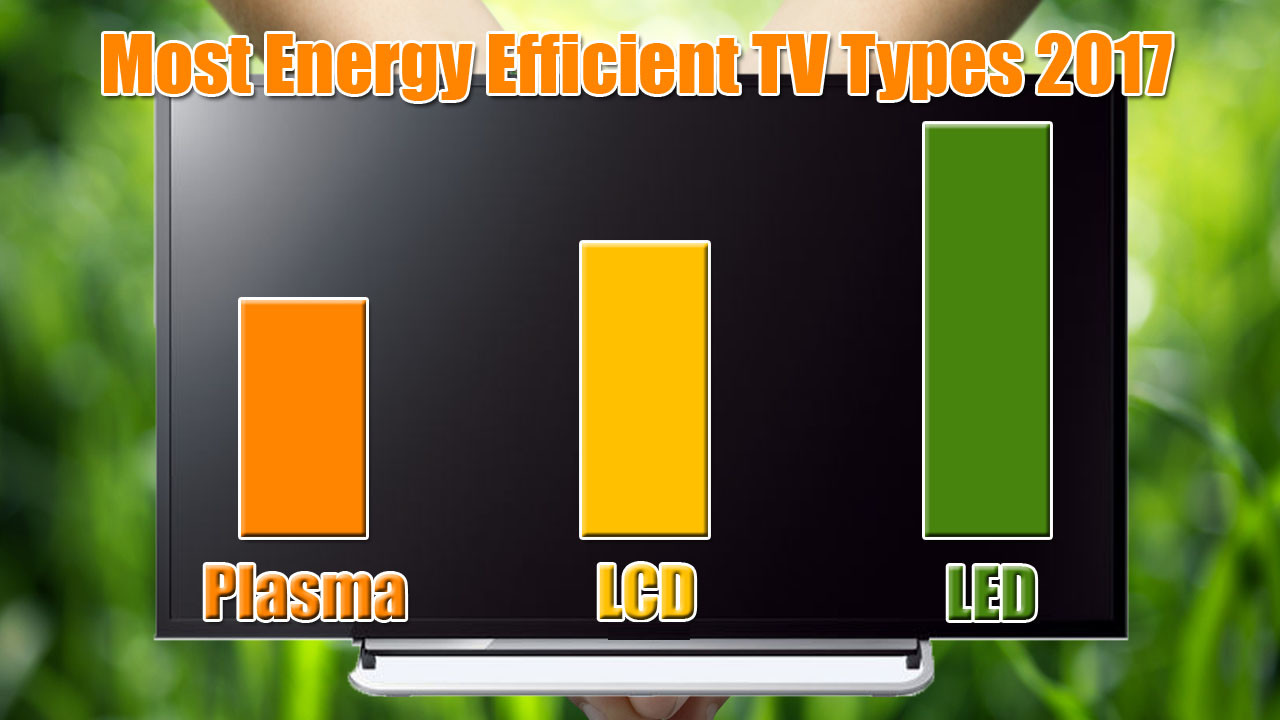Most Energy Efficient Tv 2018 Types Reviews