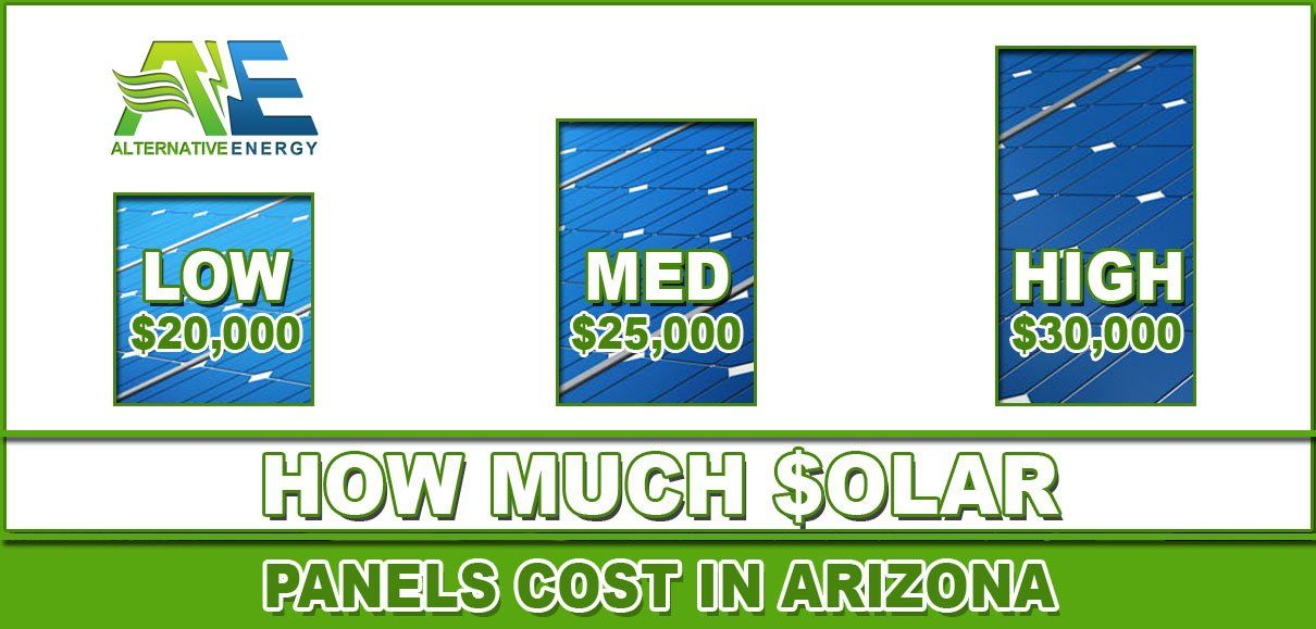 How Much Do Solar Panels Cost In Phoenix, Arizona