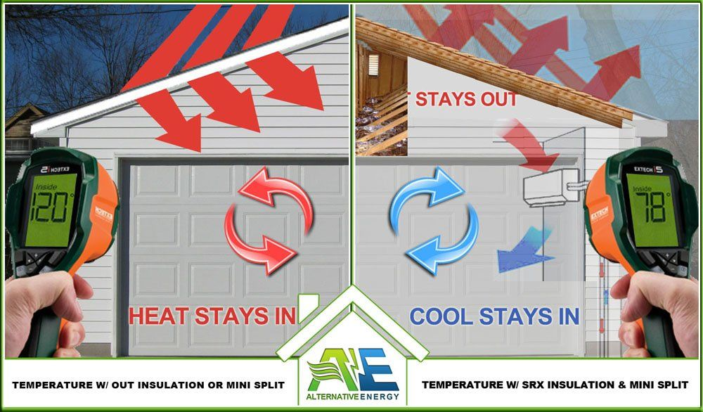 Garage Insulation, Heating & Cooling Services In Arizona, Florida & Texas