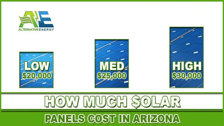 How Much Do Solar Panels Cost In Arizona 2018