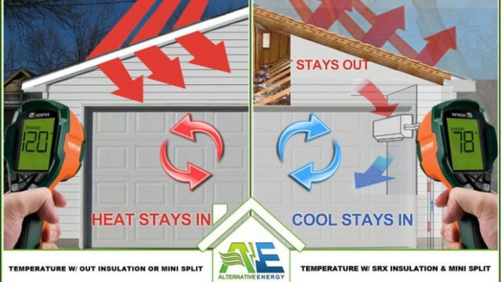 How To Keep A Garage Cool In Arizona