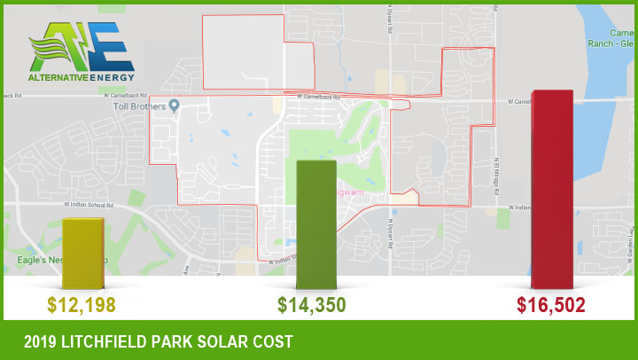 Litchfield Park Solar Panel Cost