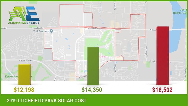 Litchfield Park Solar Panel Cost