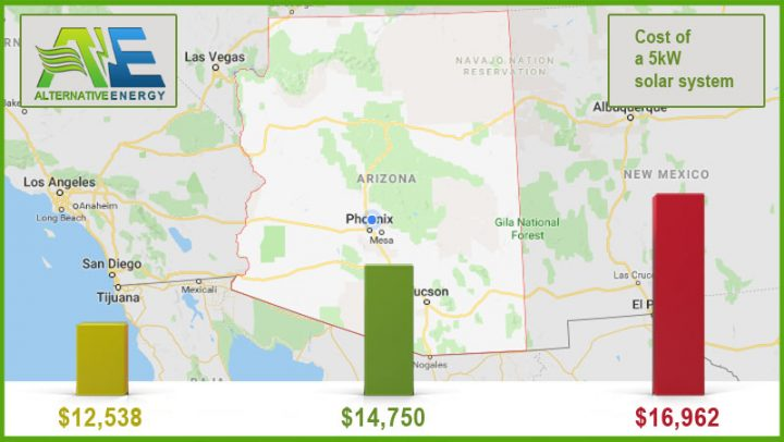 Solar Panels Arizona Cost