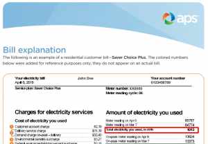 How to find the kilowatt hours your home uses on your APS bill