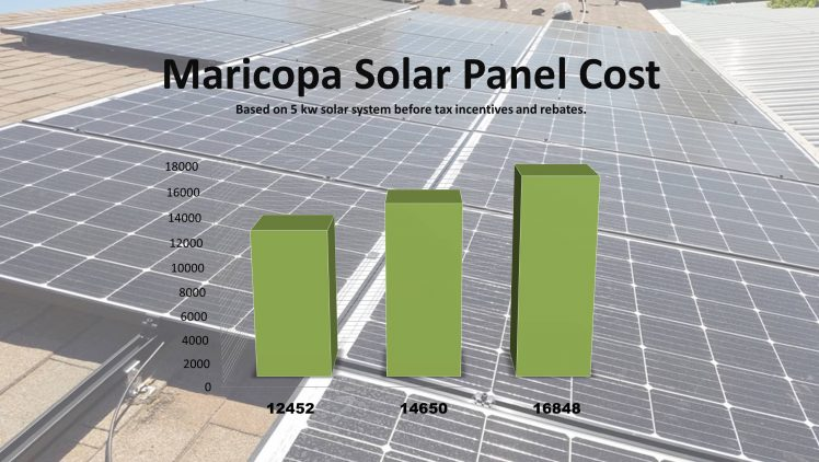 Maricopa Solar Panels Cost