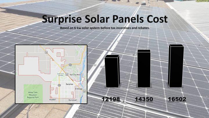 Surprise Solar Panels Cost