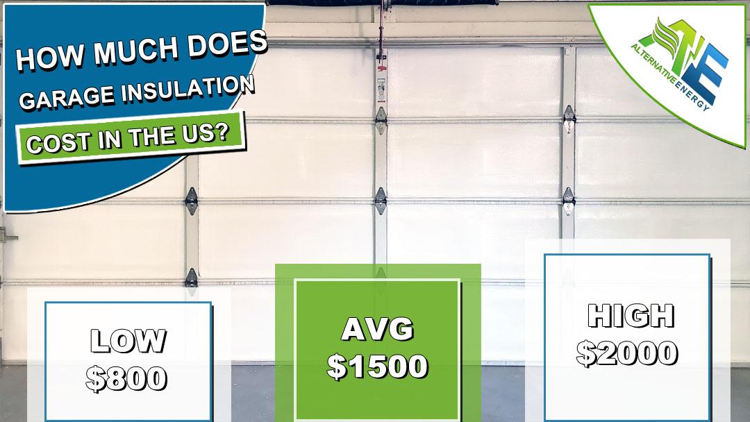Garage Insulation Cost