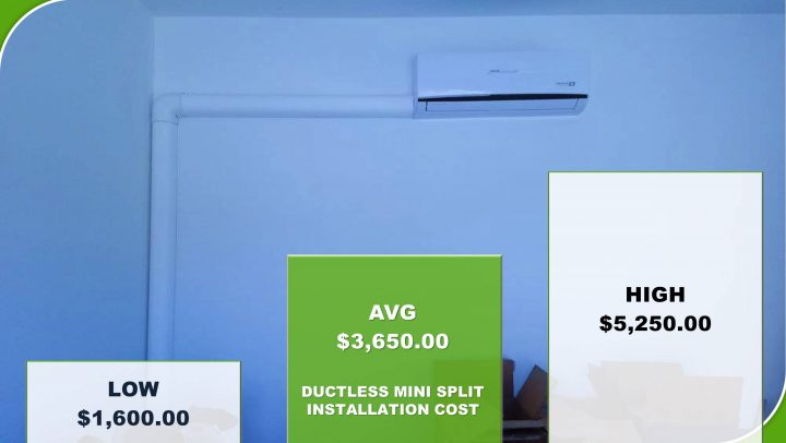 Ductless Air Conditioner Installation Cost