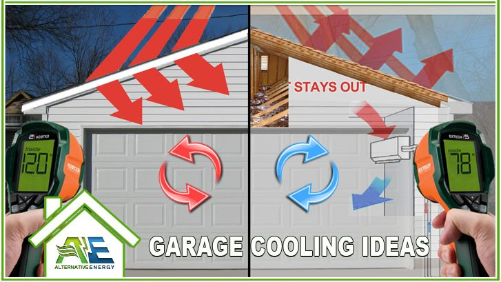 Garage Cooling Ideas