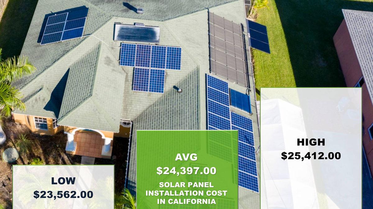 Solar Panels California Cost Vs Savings 2019