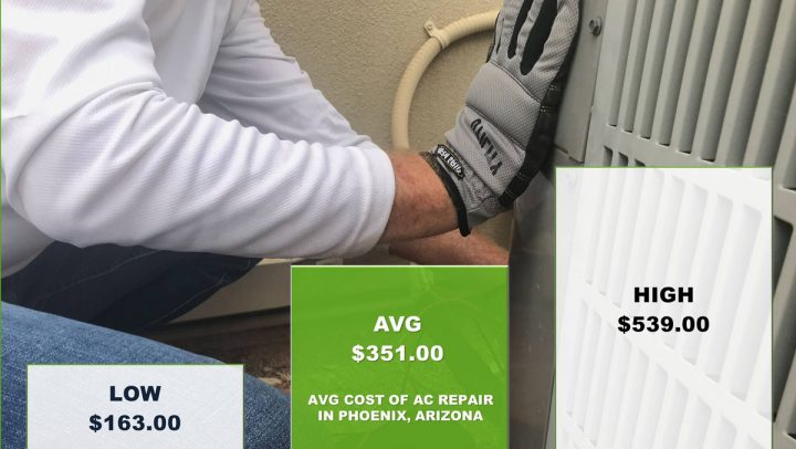 AC Repair Cost Phoenix