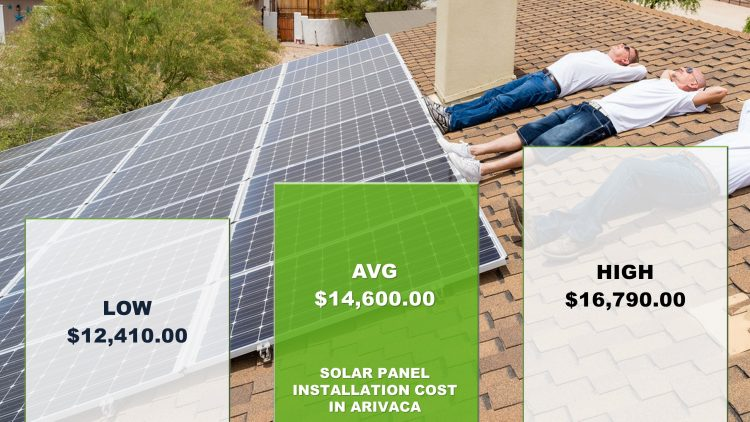 Solar Panels Arivaca Cost