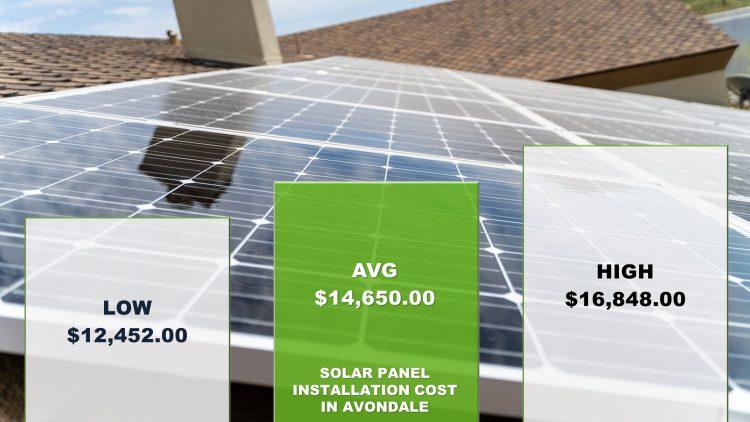 Solar Panels Avondale Cost