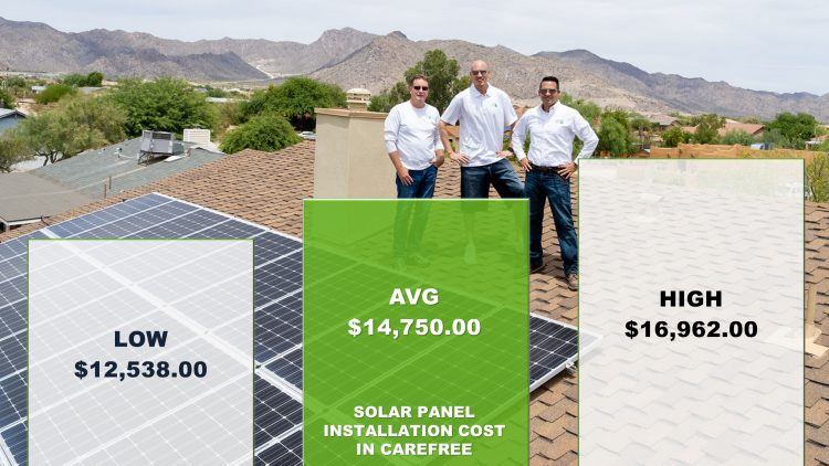Solar Panels Carefree Cost