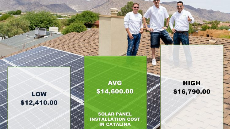 Solar Panels Catalina Cost