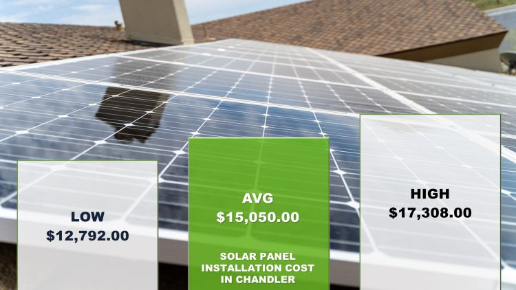 Solar Panels Chandler Cost