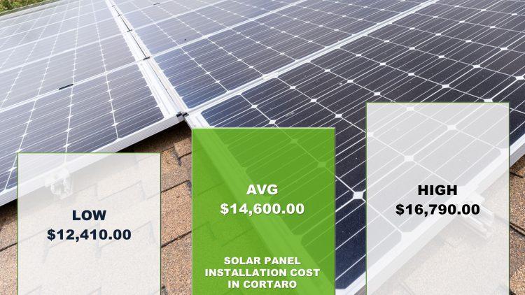 Solar Panels Cortaro Cost