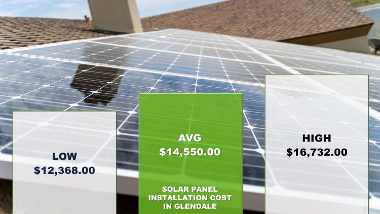 Solar Panels Glendale Cost