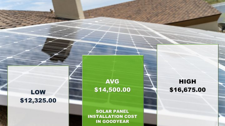 Solar Panels Goodyear Cost