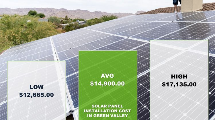 Solar Panels Green Valley Cost