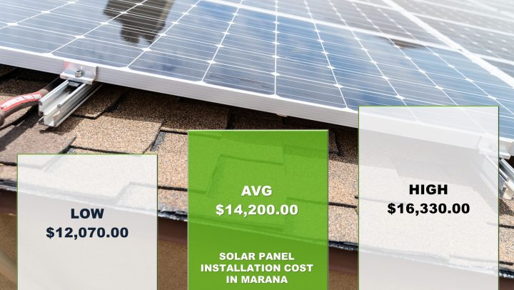 Solar Panels Marana Cost