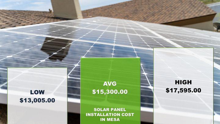 Solar Panels Mesa Cost