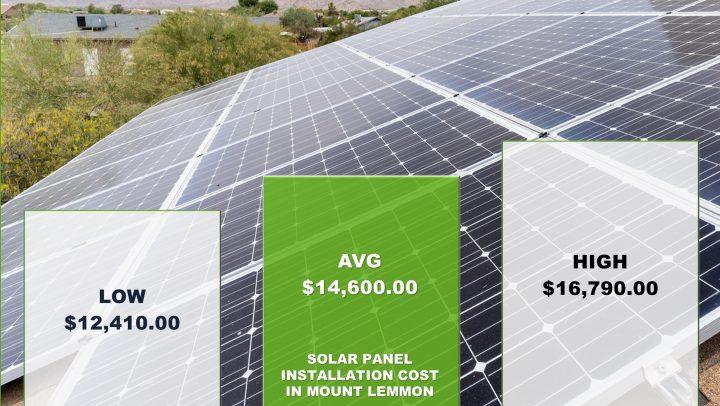 Solar Panels Mount Lemmon Cost