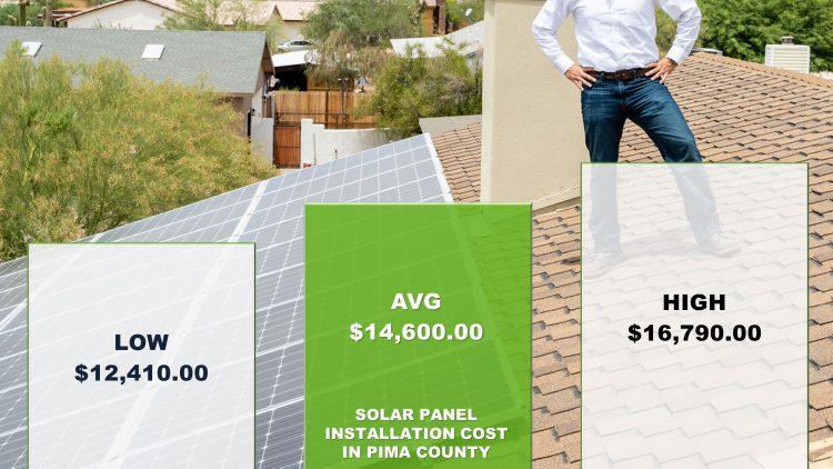 Solar Panels Pima County Cost