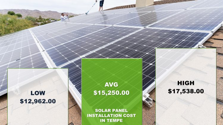 Solar Panels Tempe Cost