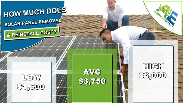 Solar Panel Removal and Reinstall Cost