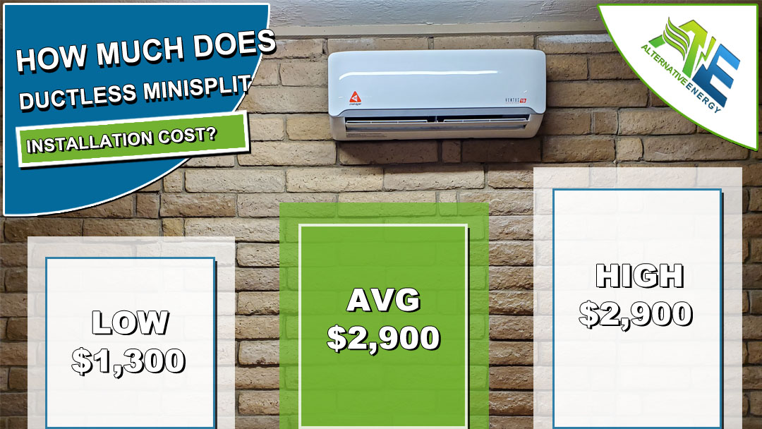 Mini Split AC Installation Cost