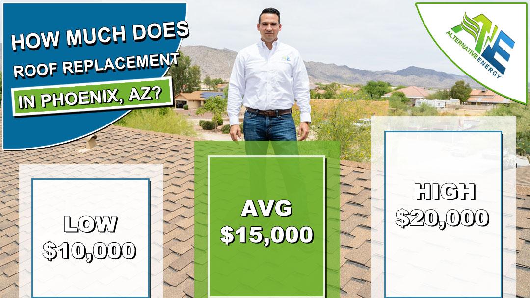 Roof Replacement Cost Phoenix Az 2019 Average Prices