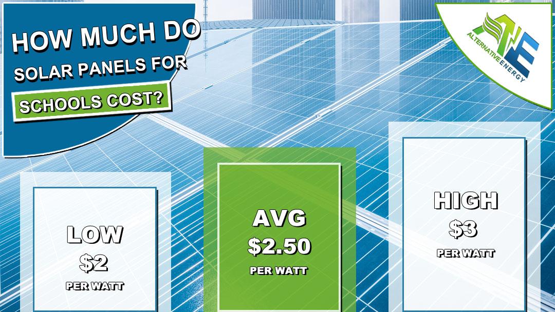 Solar Panels For Schools Cost
