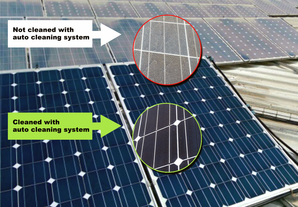 Best Automatic Solar Panel Cleaning System