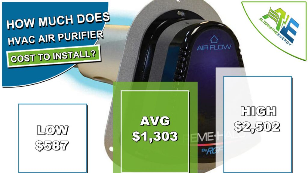 HVAC Air Purifier Cost