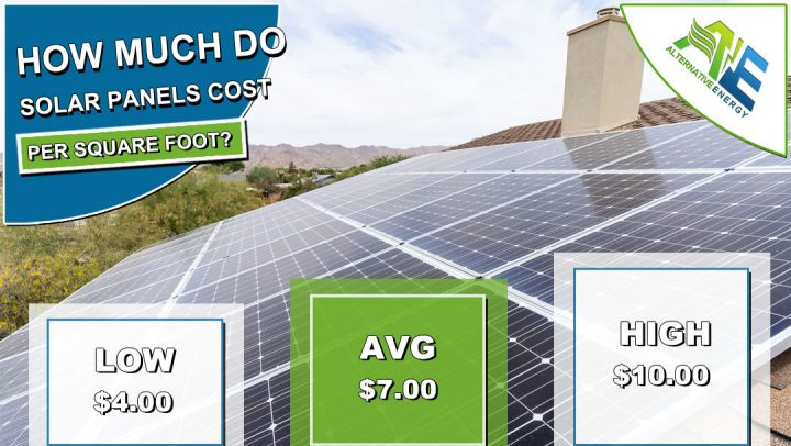 Solar Panels Cost Per Square Foot
