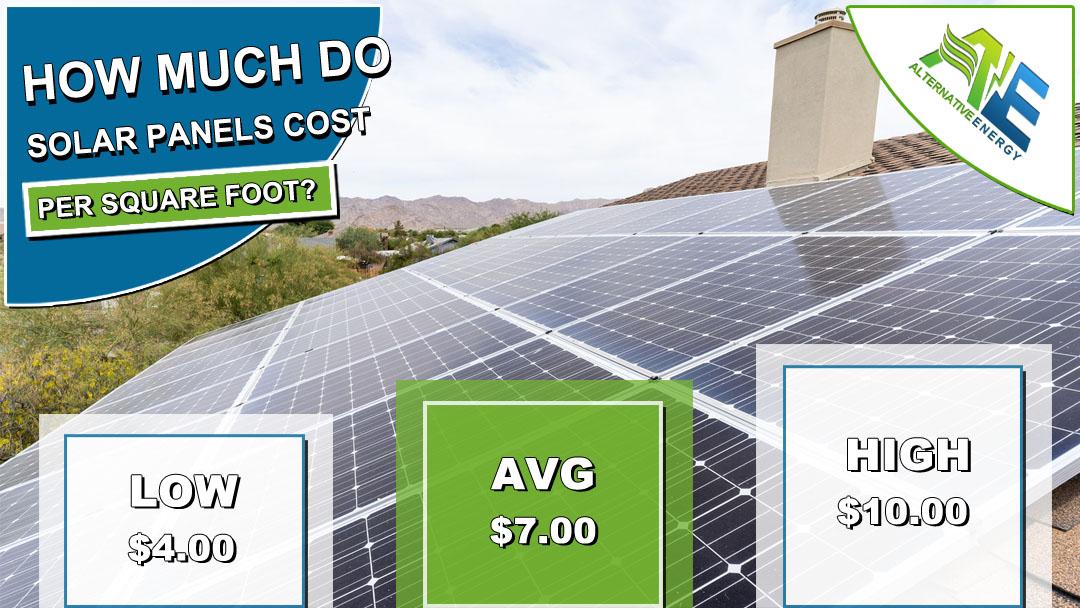 Solar Panels Cost Per Square Foot